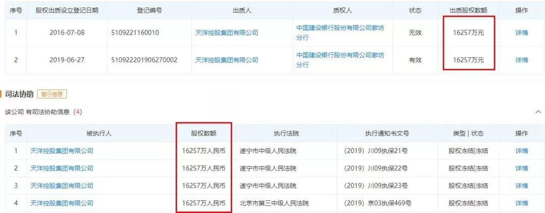 "bg娱乐平台苹果系统-自曝""GDP注水"",拿什么抑制数据造假的冲动?"
