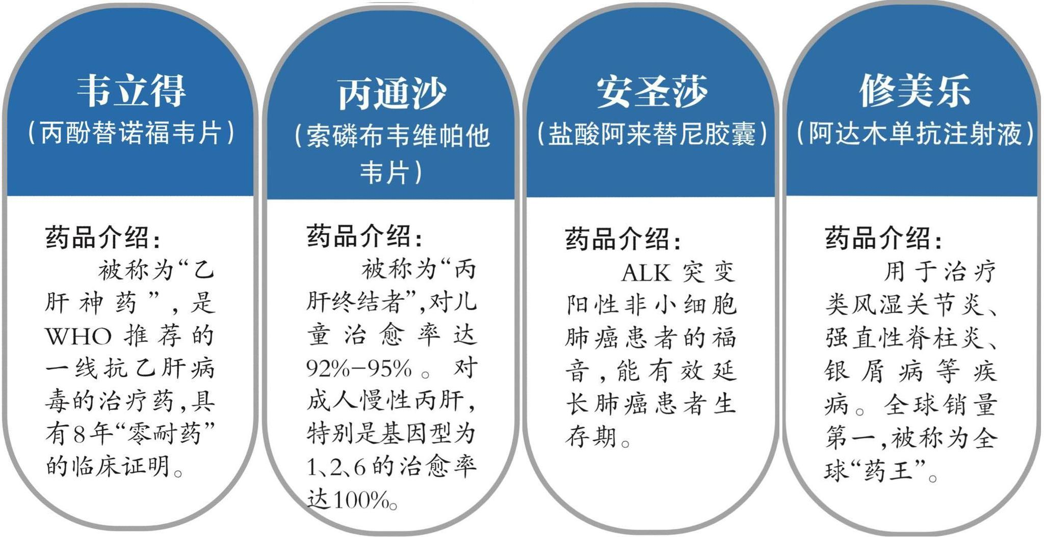 亚洲城技巧 - 2019年兰大一院心外科手术量突破干例