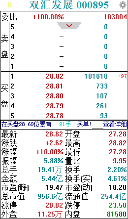 「澳门电子游戏投注官网」皓月誉金:今日黄金原油最新走势分析短线操作策略