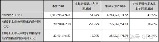 天9娱乐网站是多少·天猫双11交易额破2684亿元 湖北人最爱护肤品与数码产品