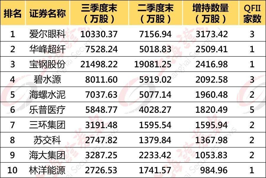 华人赌博最新送彩金活动 - 11月投诉最少的5款SUV,国产2款入榜,奔驰宝马在列,第1没想到