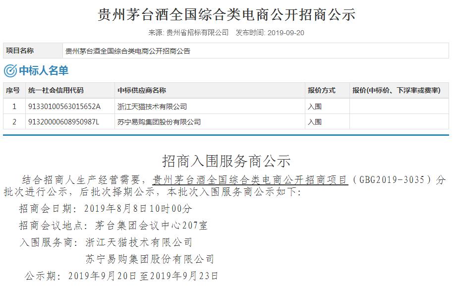 http://www.shangoudaohang.com/jinkou/211417.html