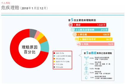 香港保险vs内地保险(客观对比)