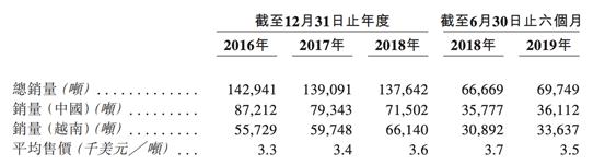 「葡京赌场代理」8年时间放高利贷13.4亿 黑社会组织高息放贷获刑
