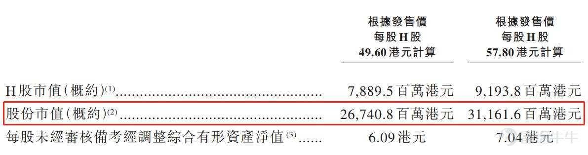 富途研究   复宏汉霖-B(2696.HK):可负担的创新,值得期待的IPO?
