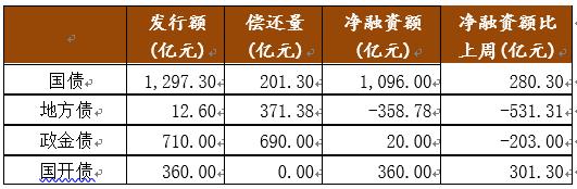 博狗赌场平台-宝龙地产:拿地强度低 降杠杆加速回款