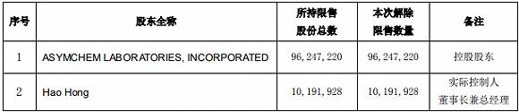 """三中二高手论坛,因为""""苏州大米""""这个品牌,苏州稻农一年增加经济效益约为5.379亿元"""