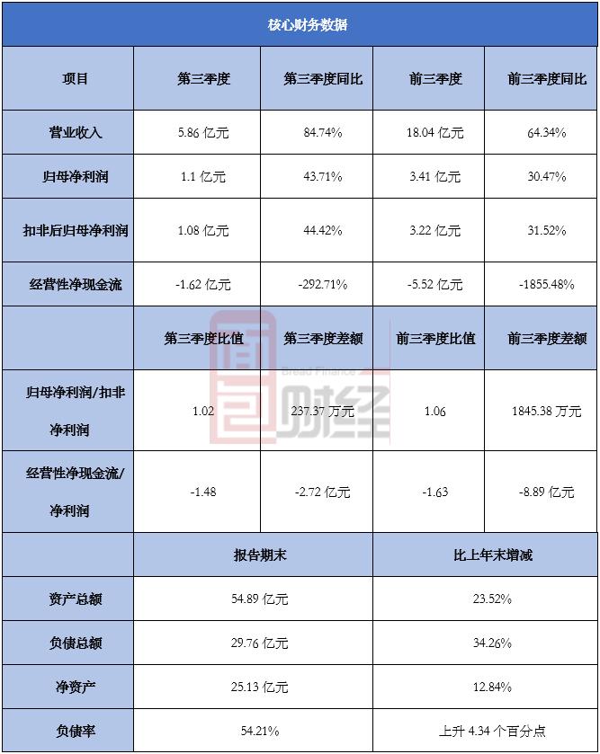 """「百达娱乐备用网址」2019年布克奖也开""""双黄蛋"""",关注女性处境"""