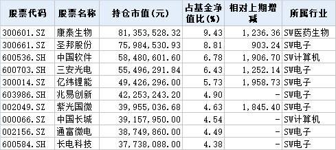 「761棋」山东16市哪些县市区更具投资潜力 权威榜单来啦