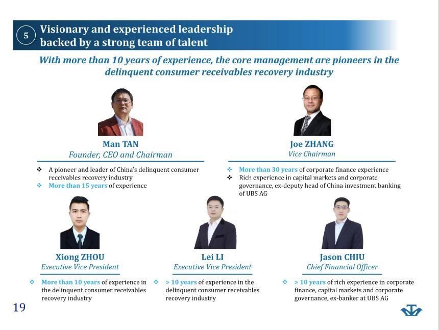 丰合国际娱乐线站|金融副省长们的使命