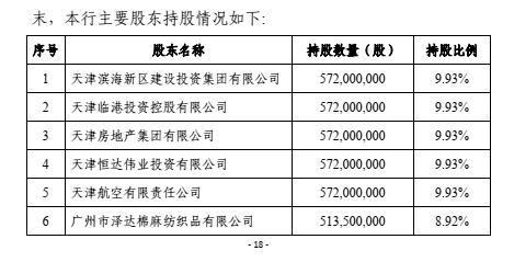 如何在网上开赌场,山东省能源行业转型升级获300亿元绿色金融支持