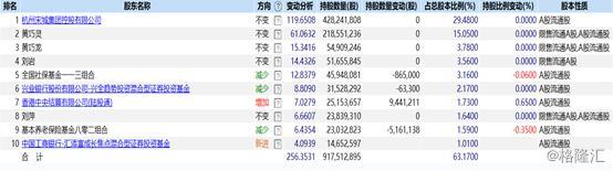 宋城演艺:前三季度实现净利13亿