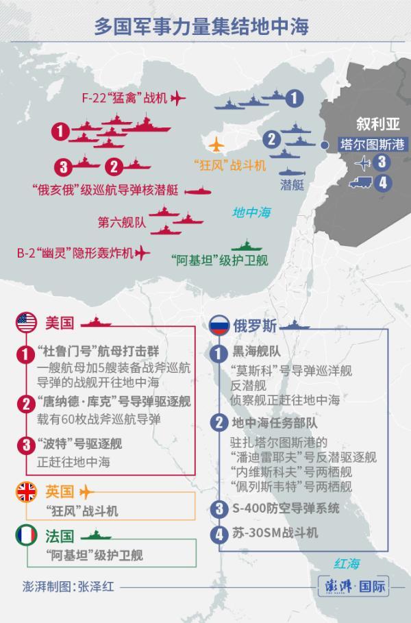 西方多国舰机在叙利亚周边集结 军事行动或不可避免神武智慧风暴怎么玩