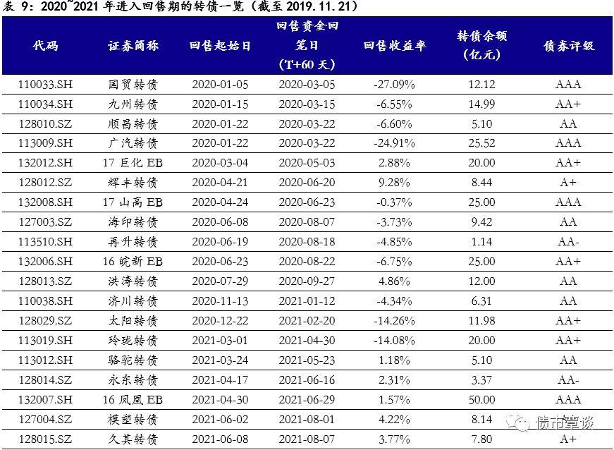 ai娱乐注册 - 京东房产宣布双11投放6000套特惠房源,优惠额超3亿元