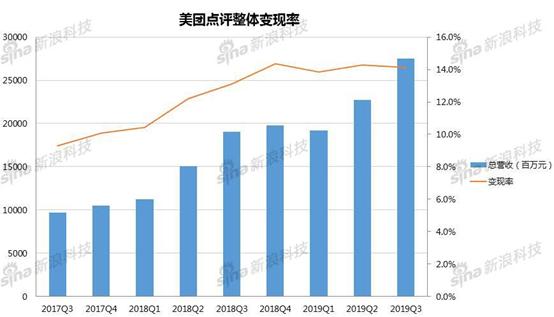 """大丰综合治税平台·看多了地产富豪,发布一个""""负翁榜""""如何?"""