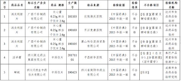 普京赌博送彩金的网址_新民俗迎国庆,南岸区10位大厨拼创意面献礼中华人民共和国成立70周年