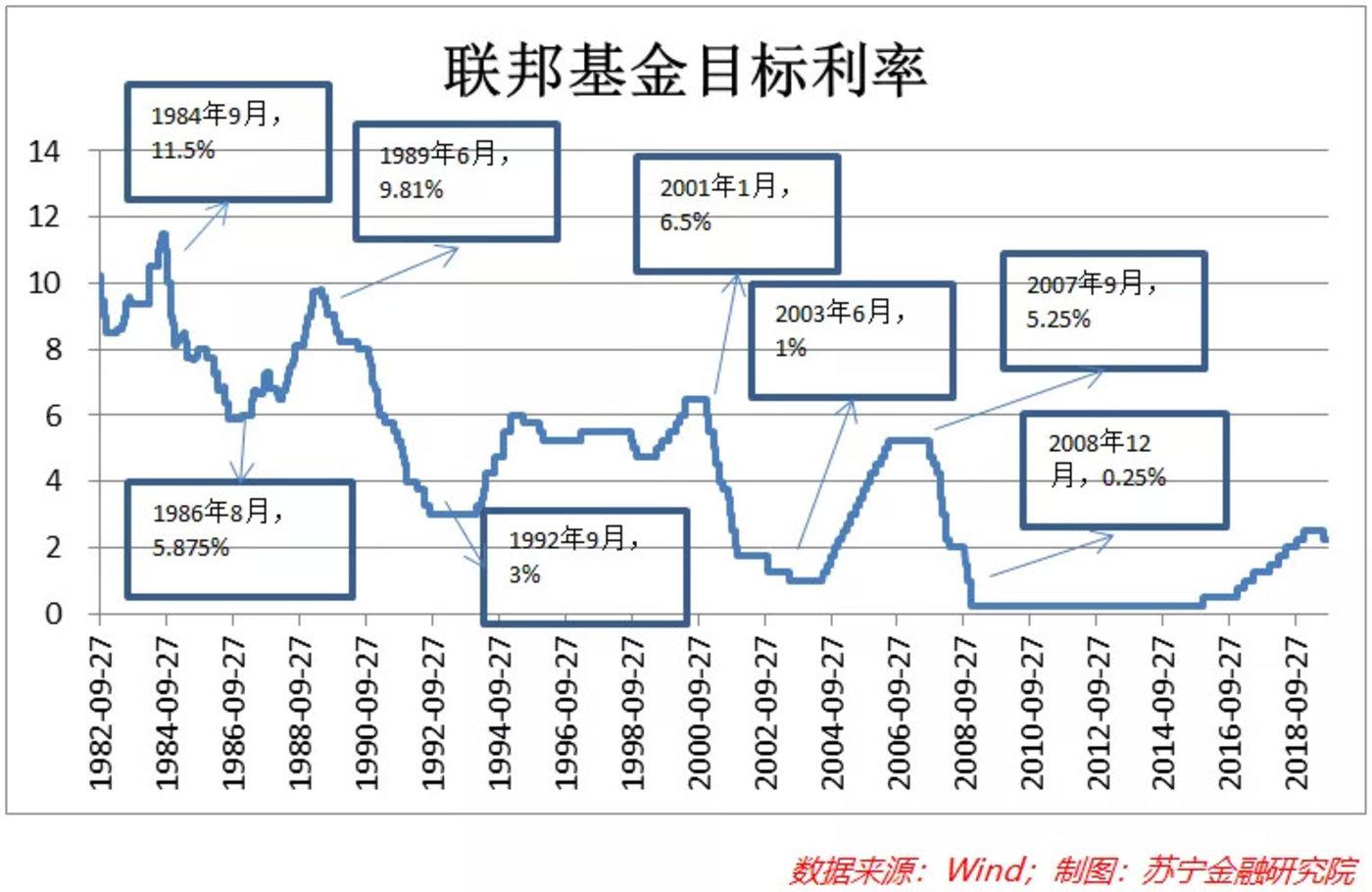 http://www.jindafengzhubao.com/guojiguancha/26569.html
