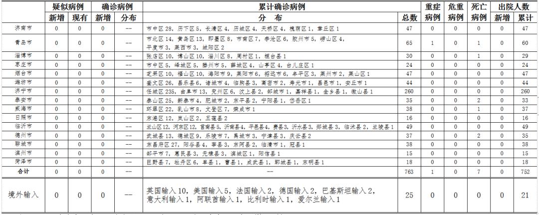 【高德招商】0年5月4日0高德招商时至2图片
