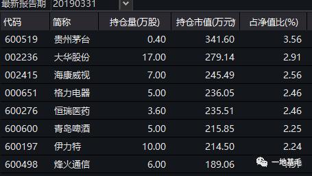1998娱乐平台注册-上海璞泰来新能源科技股份有限公司关于原5%以上股东阔甬企业减持股份结果公告