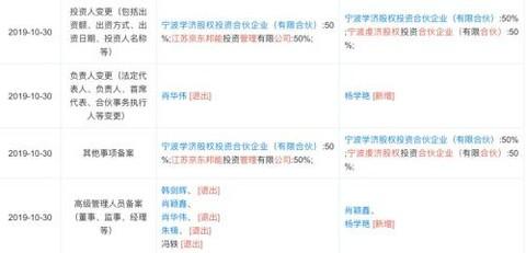 「民生银行开户送黄金」中国五百强企业名单出炉凸显四大问题
