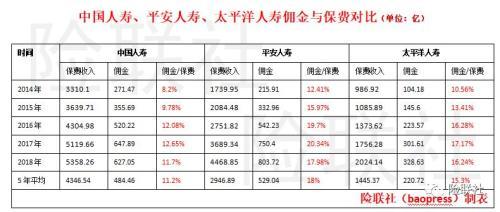 中国人寿尊享如意保险 中国人寿金如意保险五年过后可以取本经本