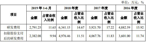 w88优德官网娱乐-黎先生排列三2019323期分析:双胆参考6、9,绝杀号码:3