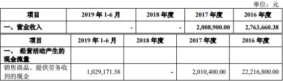 金沙玩法·如何筑牢反洗钱防控网?惠州农行有办法