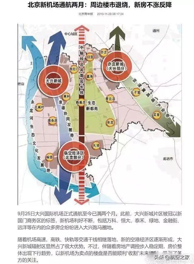 北京大兴机场正式运营俩月,周边房价不涨反跌,还能买房吗?