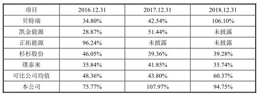 亚洲城官网手机版-东风汽车参股公司一部长受贿110万 多次向经销商索贿