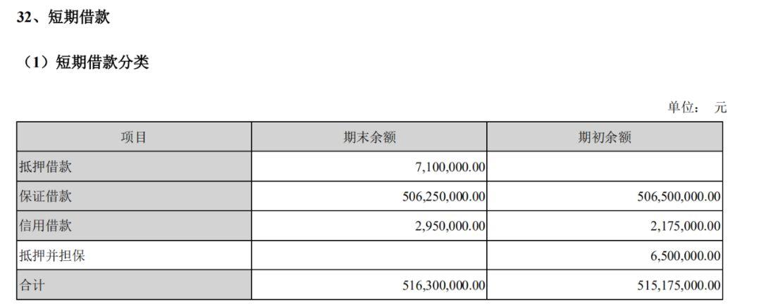 雅百特跨国造假虚增营收5.8亿27个银行账户被冻结