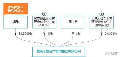 恒峰娱乐公司简介,沪深港通投资者看穿机制将完善