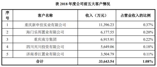 祥瑞彩票网注册,美锦能源12月10日股权转让21012.60万股 占总股本5.13%