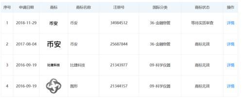 """上海摸排整治三类虚拟货币活动 高调""""回归中国""""的币安怎么办?"""