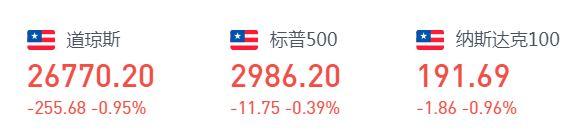 华盛早报 | 波音、强生暴跌6% 港股通明确同股不同权纳入条件