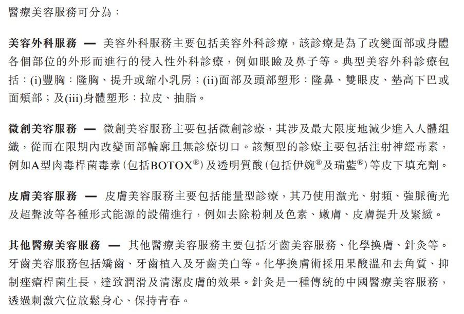 瑞丽医美申请香港IPO 2019年前九月收入达1.38亿