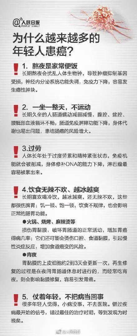中国癌症病例生存率低因治疗水平差?事实是这样