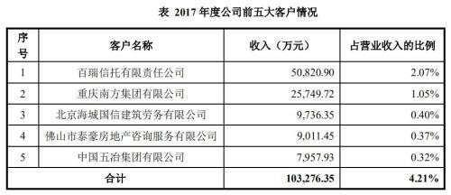 网赌被黑的征兆 售价7.38万/14.98万起,广汽传祺GS3/GS7上市