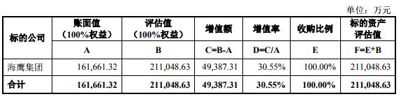 「h网站网址」深圳宝安:建设世界级先进制造业产业集群
