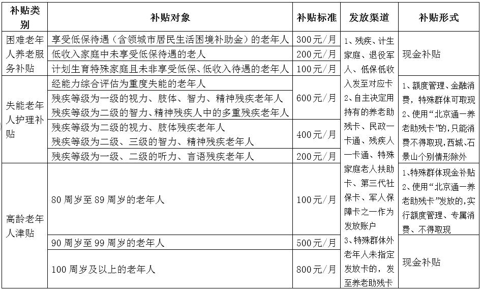 押大小规律_科创板海尔生物、申联生物、祥鑫科技等四新股网上申购中签号出炉