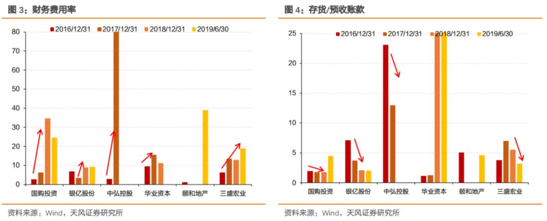 「四季娱乐吧怎么作弊」安信国际:昆仑能源售气业务快速发展 估值水平较低