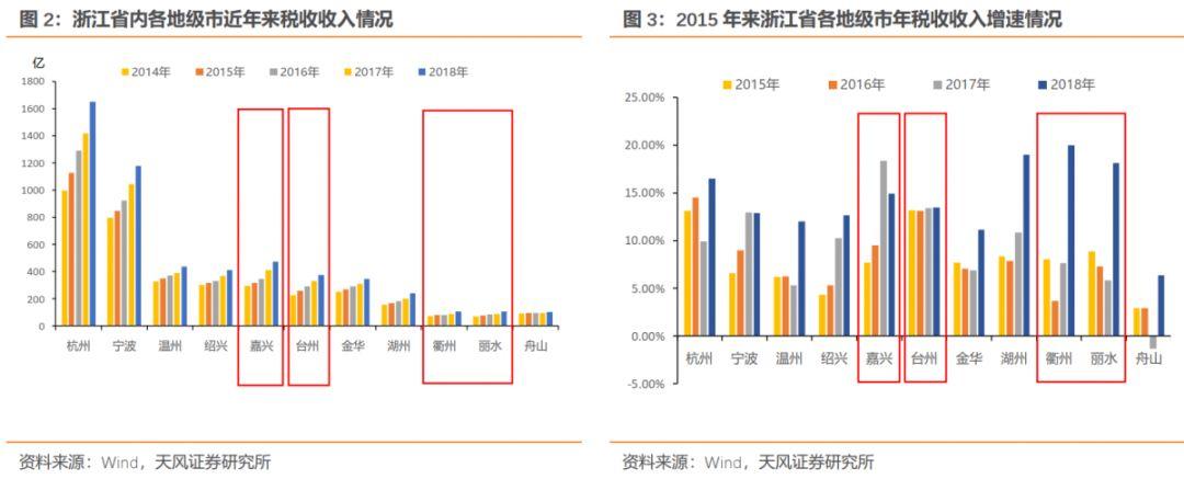太阳城平台会黑吗_前三季度工业企业利润降幅逐季收窄 电子业利润回暖