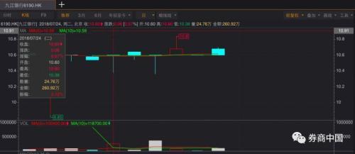 前海人寿最新投资路线图浮出水面 4.35%入股九江银行
