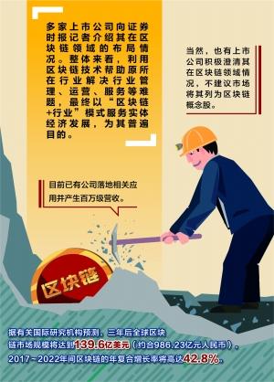 千亿区块链市场迎政策东风 上市