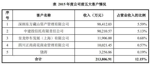 au8娱乐备用网址入口|沪指周跌4.4% 贸易战压迫、道指罕现八连跌
