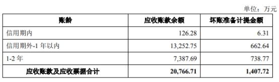 德国乐透近30期中奖 - 中国消费者品牌榜单公布!华为跃升至第二 苹果前十榜上无名