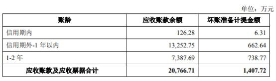 易彩网注册登录·苹果三星专利侵权案再起波澜:苹果寻求10亿美元赔偿