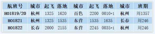 萧山机场将执行新冬春航季航班 新增多条国内外航线