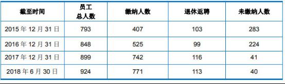 万豪国际娱乐网址是多少钱,2019,有一种幸福叫我在重庆……