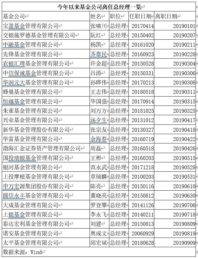 """「伟易博赌场」孙燕姿母亲节前夕自曝:曾呛声儿子""""你死掉也不在意"""""""