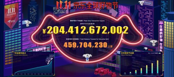 http://www.xqweigou.com/dianshangjinrong/77693.html
